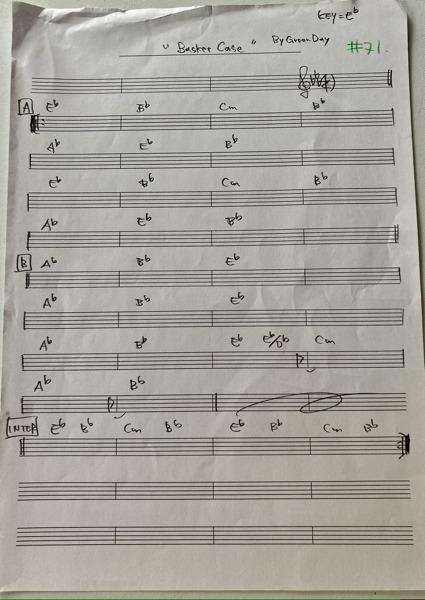 曲の構成図を作る