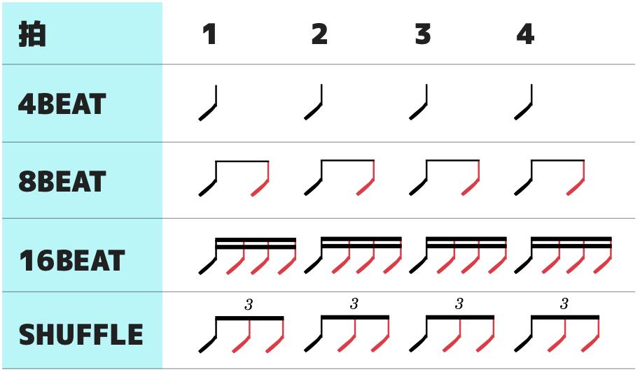 beat_pattern